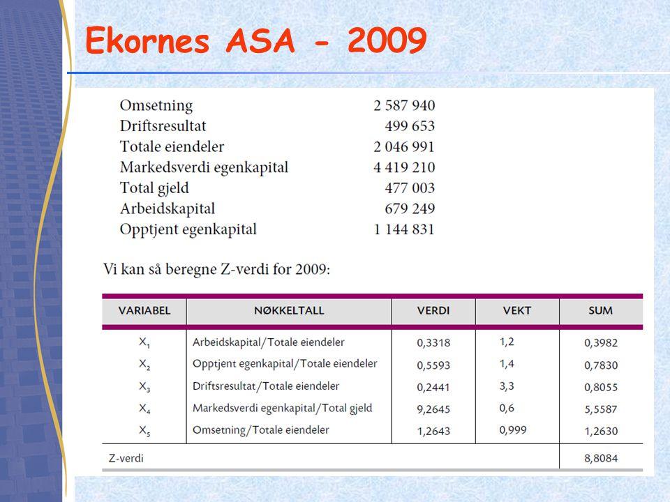 Ekornes ASA - 2009