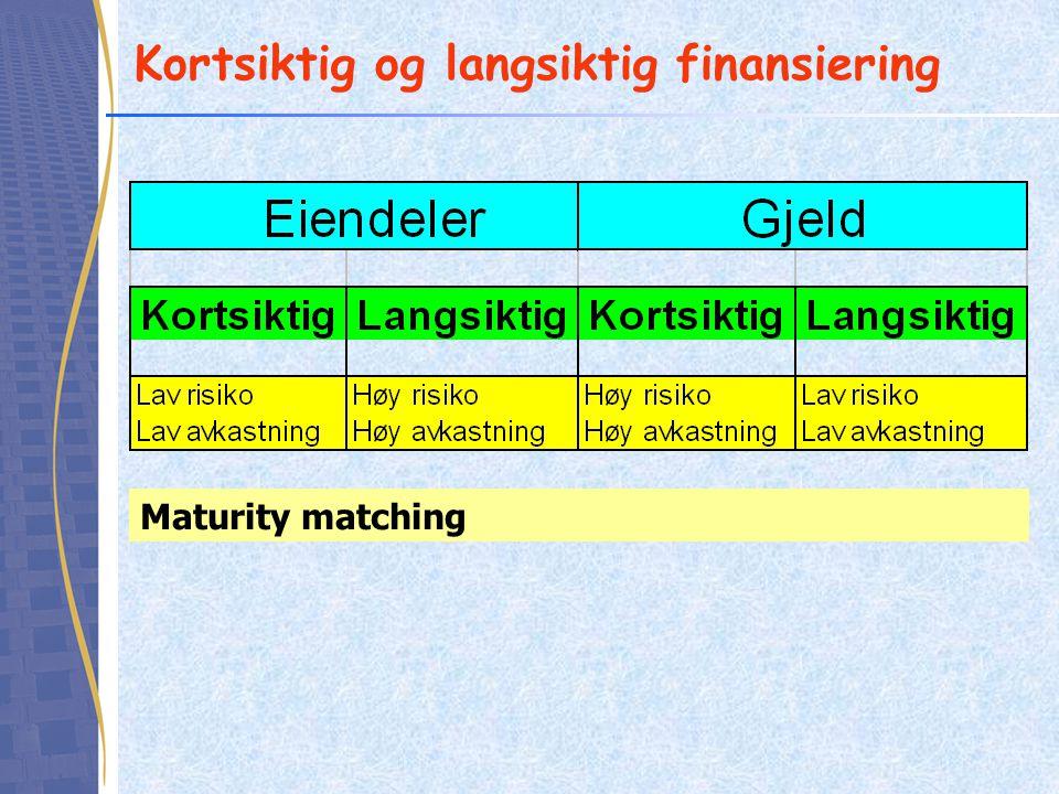 Kortsiktig og langsiktig finansiering Maturity matching
