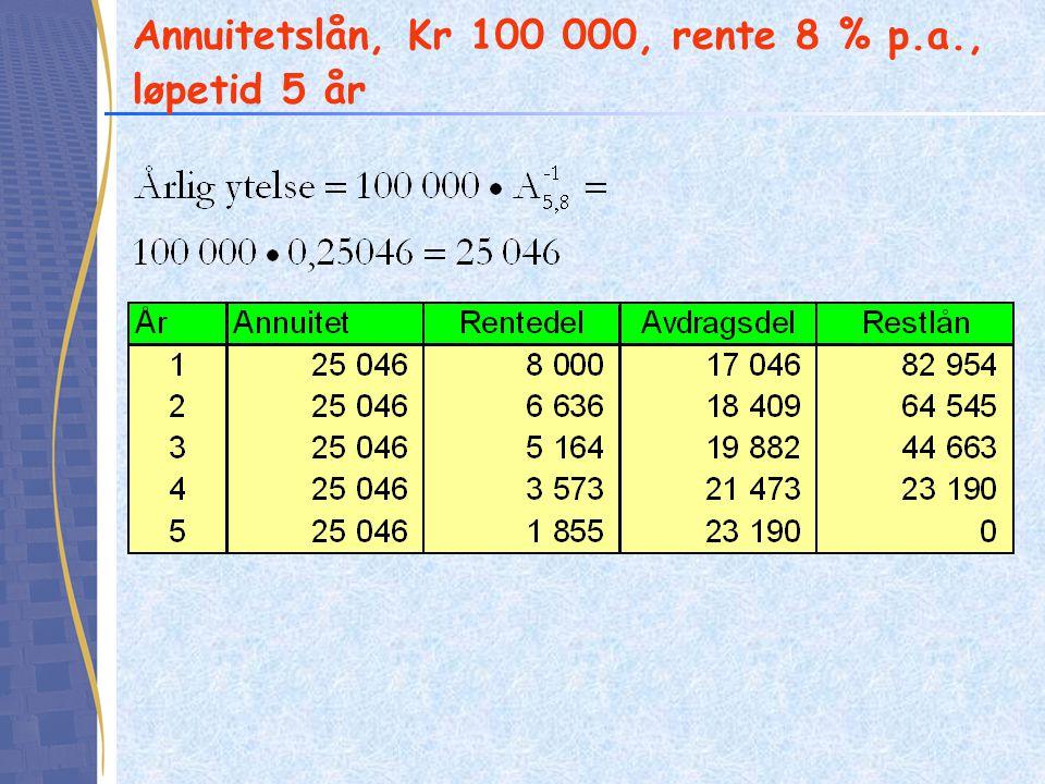 Annuitetslån, Kr 100 000, rente 8 % p.a., løpetid 5 år
