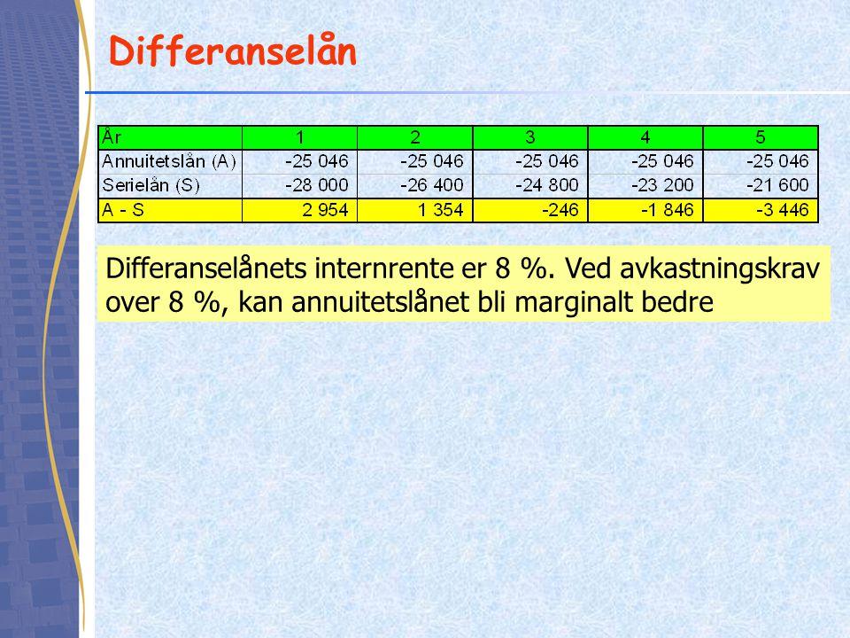 Differanselån Differanselånets internrente er 8 %. Ved avkastningskrav over 8 %, kan annuitetslånet bli marginalt bedre