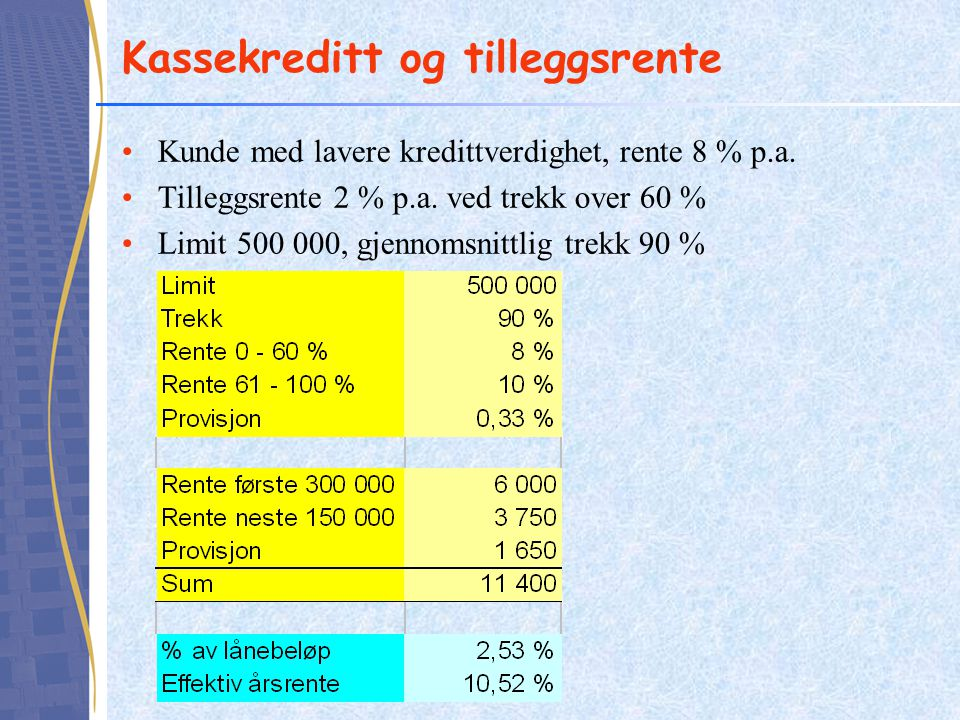 Kassekreditt og tilleggsrente •Kunde med lavere kredittverdighet, rente 8 % p.a. •Tilleggsrente 2 % p.a. ved trekk over 60 % •Limit 500 000, gjennomsn