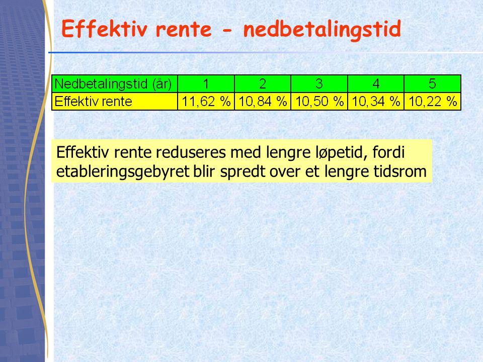 Effektiv rente - nedbetalingstid Effektiv rente reduseres med lengre løpetid, fordi etableringsgebyret blir spredt over et lengre tidsrom