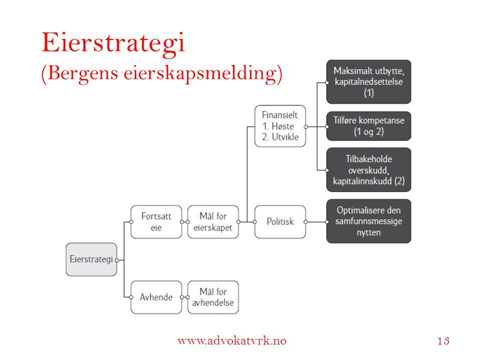 www.adokatvrk.no www.advokatvrk.no 13 Eierstrategi (Bergens eierskapsmelding)