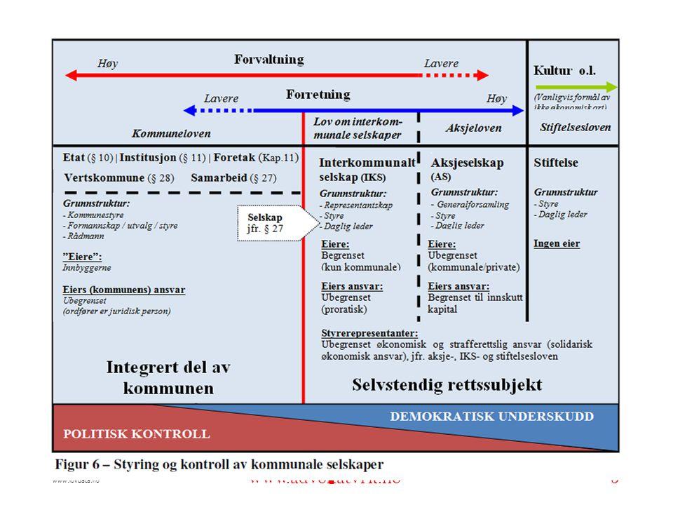 www.adokatvrk.no www.advokatvrk.no 3 Selvstendig rettsubjekt Eiere: begrenset Ansvar: ubegrenset Eiere: ubegrenset Ansvar: begrenset Eiere: selveiet I