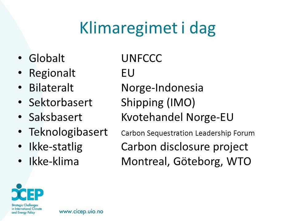 Klimaregimet i dag • GlobaltUNFCCC • RegionaltEU • BilateraltNorge-Indonesia • SektorbasertShipping (IMO) • SaksbasertKvotehandel Norge-EU • Teknologi
