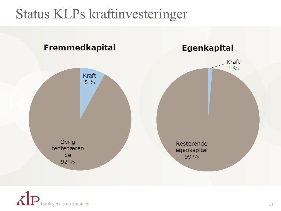 Status KLPs kraftinvesteringer 11 Fremmedkapital Egenkapital