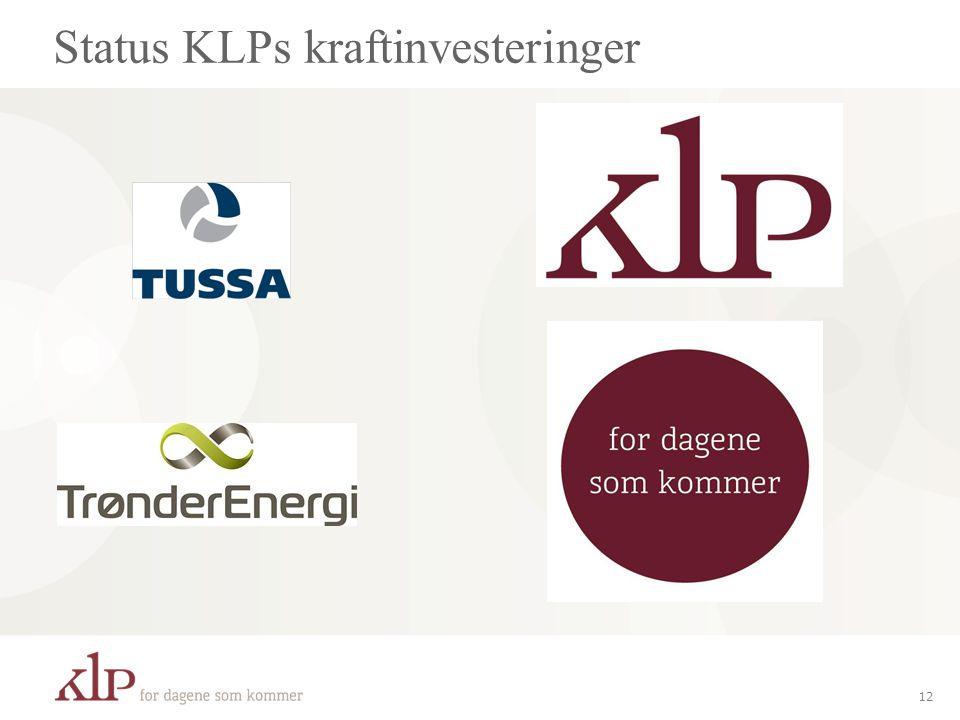 Status KLPs kraftinvesteringer 12