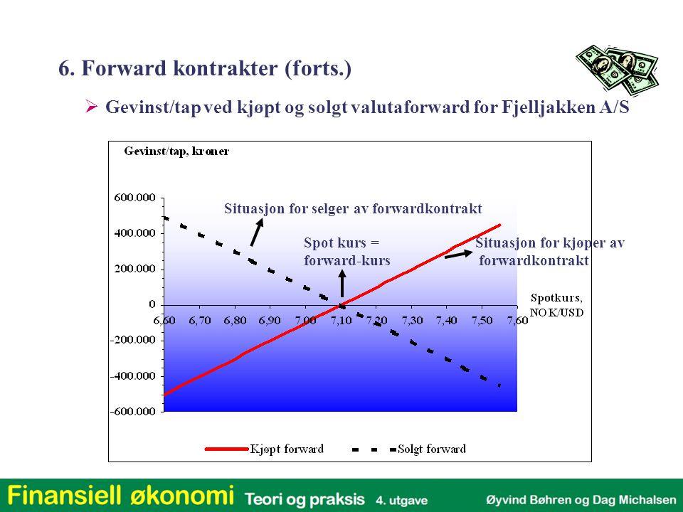 Fjelljakken A/S kjøper en FRA-kontrakt av sin bankforbindelse på NOK 10 mill.