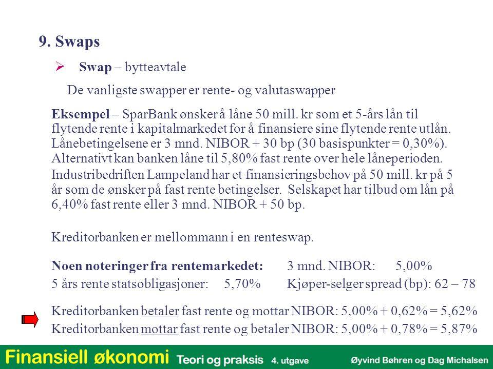 Eksempel – SparBank og Lampeland Lampeland har en relativ fordel i markedet for flytende rente.