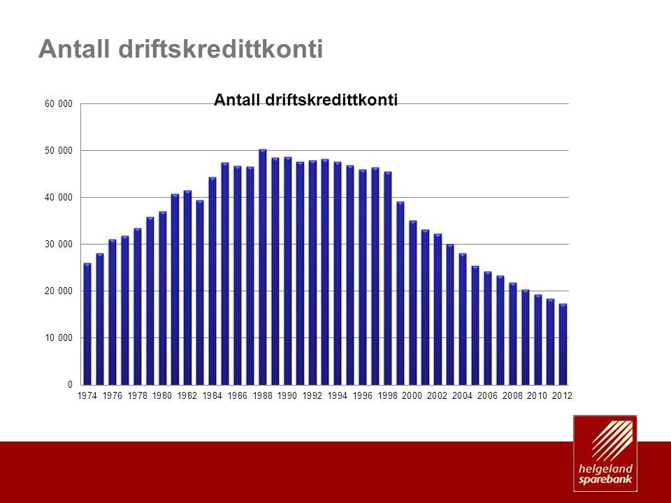 Antall driftskredittkonti