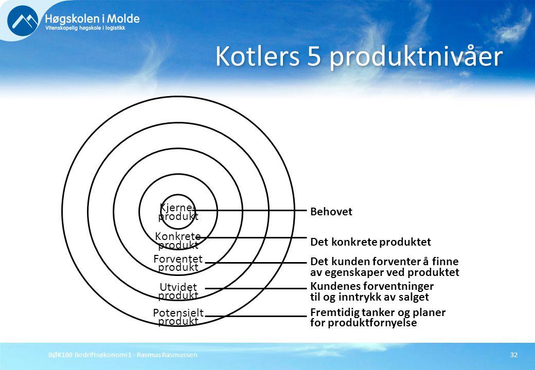 BØK100 Bedriftsøkonomi 1 - Rasmus Rasmussen32 Kotlers 5 produktnivåer Kjerne- produkt Konkrete produkt Forventet produkt Utvidet produkt Potensielt pr