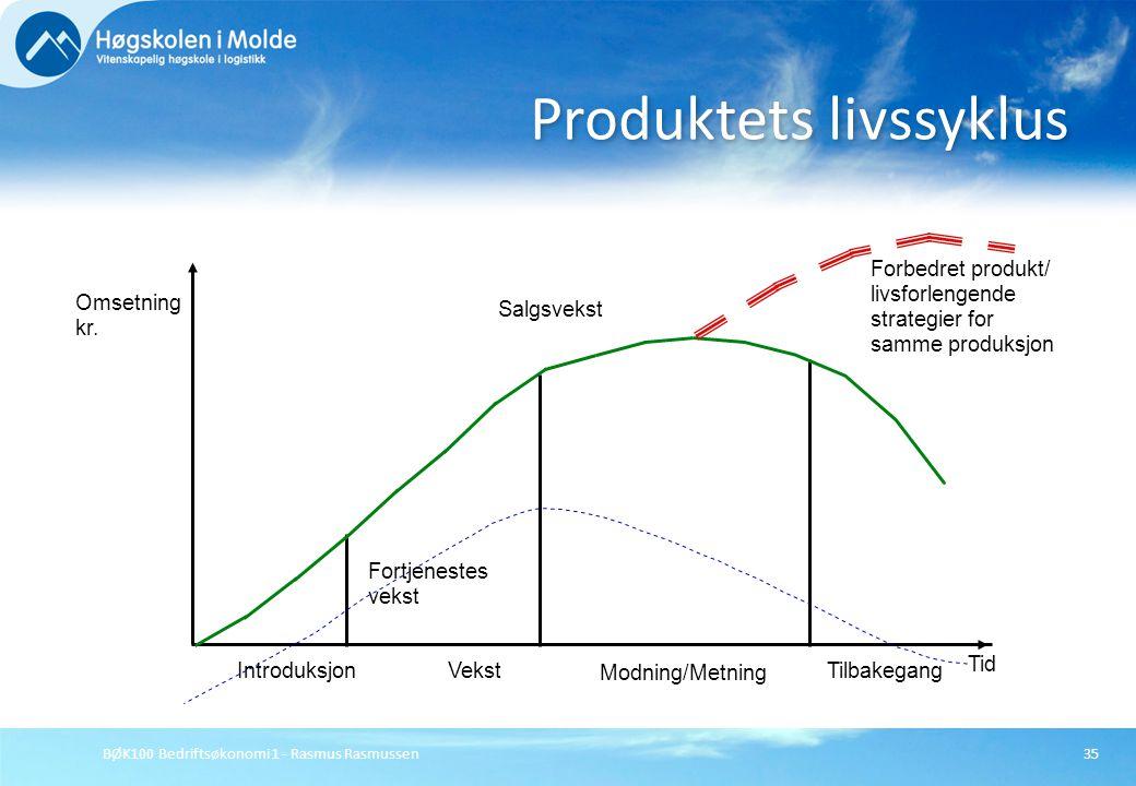BØK100 Bedriftsøkonomi 1 - Rasmus Rasmussen35 Produktets livssyklus Omsetning kr. IntroduksjonVekst Modning/Metning Tilbakegang Tid Forbedret produkt/