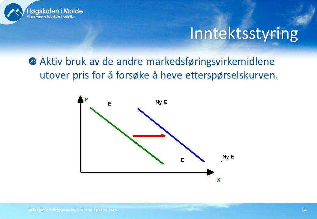 BØK100 Bedriftsøkonomi 1 - Rasmus Rasmussen64 Aktiv bruk av de andre markedsføringsvirkemidlene utover pris for å forsøke å heve etterspørselskurven.