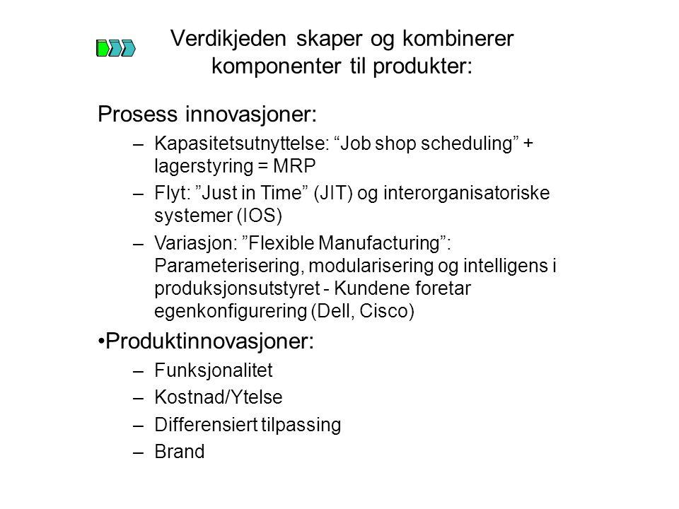 """Verdikjeden skaper og kombinerer komponenter til produkter: Prosess innovasjoner: –Kapasitetsutnyttelse: """"Job shop scheduling"""" + lagerstyring = MRP –F"""