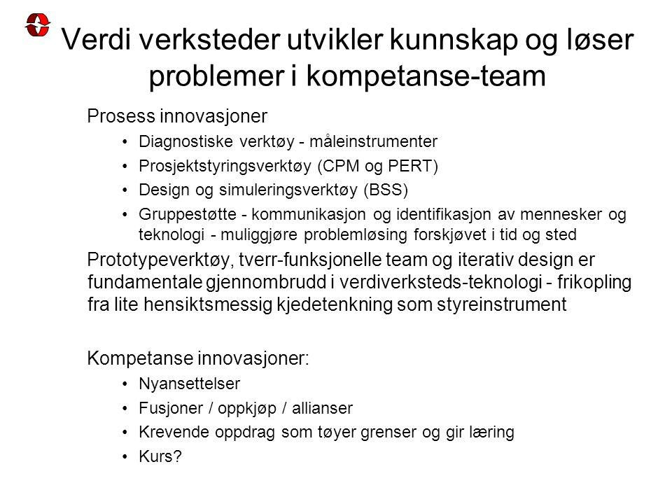 Verdi verksteder utvikler kunnskap og løser problemer i kompetanse-team Prosess innovasjoner •Diagnostiske verktøy - måleinstrumenter •Prosjektstyring