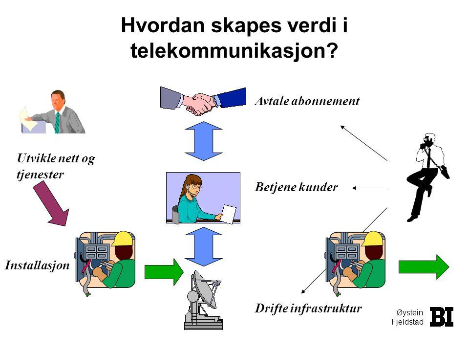 Øystein Fjeldstad Hvordan skapes verdi i telekommunikasjon? Drifte infrastruktur Betjene kunder Avtale abonnement Utvikle nett og tjenester Installasj