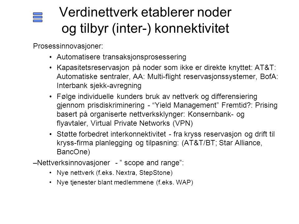 Verdinettverk etablerer noder og tilbyr (inter-) konnektivitet Prosessinnovasjoner: •Automatisere transaksjonsprosessering •Kapasitetsreservasjon på n