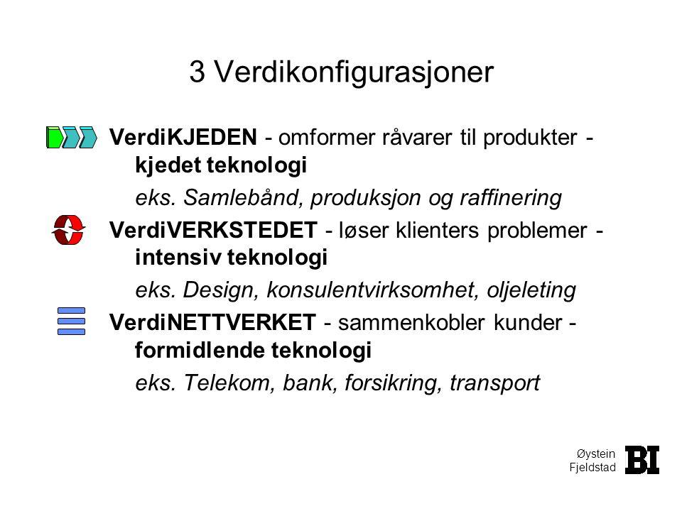 Øystein Fjeldstad 3 Verdikonfigurasjoner VerdiKJEDEN - omformer råvarer til produkter - kjedet teknologi eks. Samlebånd, produksjon og raffinering Ver