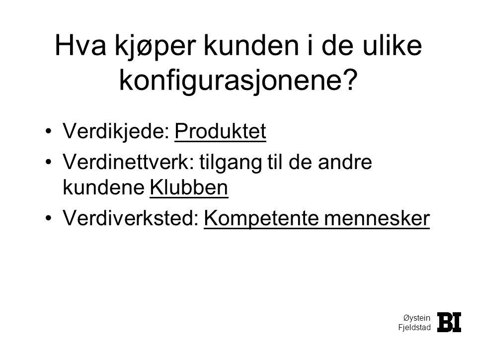 Øystein Fjeldstad Hva kjøper kunden i de ulike konfigurasjonene? •Verdikjede: Produktet •Verdinettverk: tilgang til de andre kundene Klubben •Verdiver