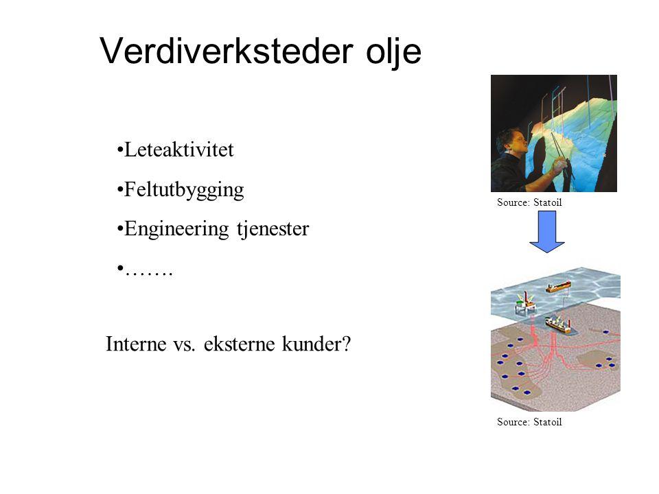 Verdiverksteder olje •Leteaktivitet •Feltutbygging •Engineering tjenester •……. Interne vs. eksterne kunder? Source: Statoil