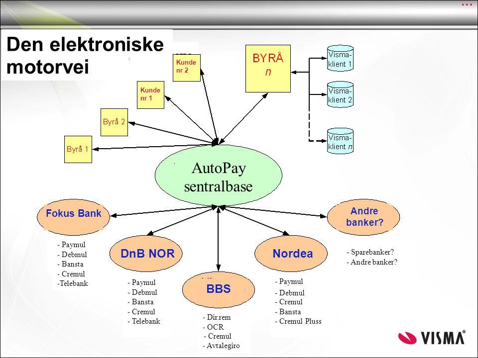 Elektronisk Motorvei AutoPay sentralbase Innfordring Kunde nr 1 Kunde nr 2 DnB NOR BBS Betalings- Formidling Nordea - Paymul - Debmul - Bansta - Cremu