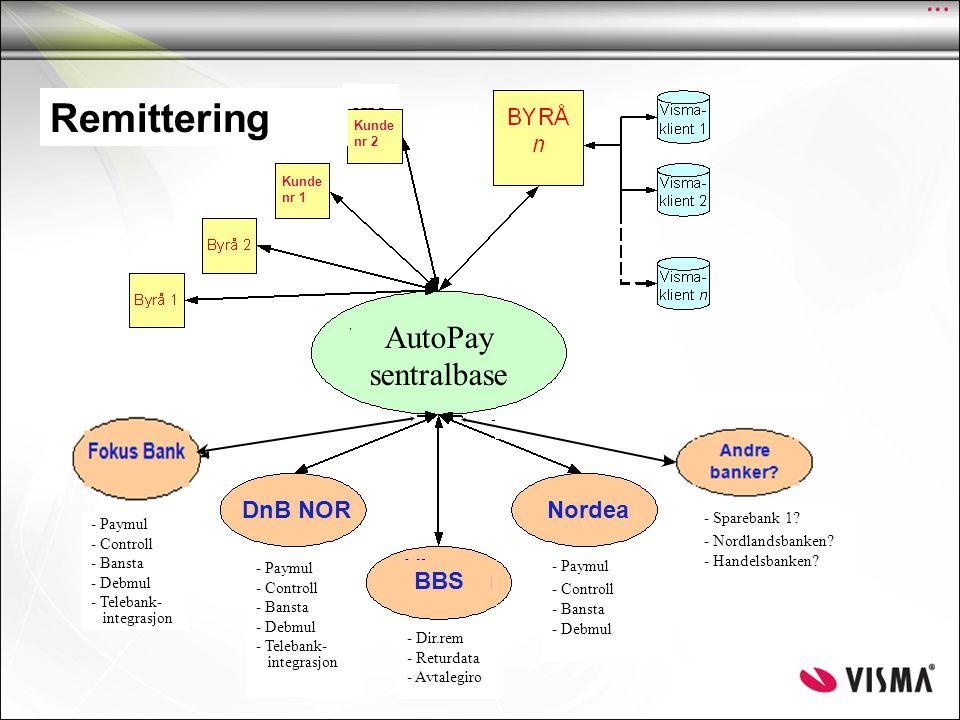 Elektronisk Motorvei AutoPay sentralbase Innfordring Kunde nr 1 Kunde nr 2 DnB NOR BBS Betalings- Formidling Nordea - Paymul - Controll - Bansta - Deb