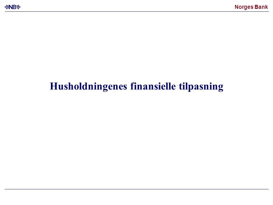 Norges Bank Husholdningenes finansielle tilpasning