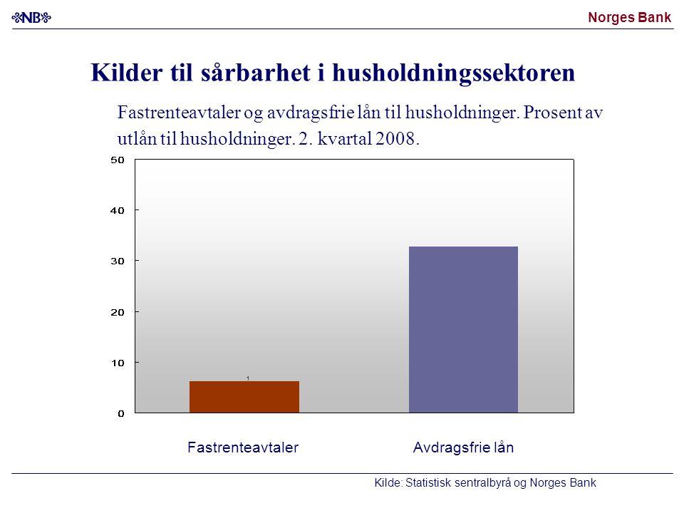 Norges Bank Fastrenteavtaler og avdragsfrie lån til husholdninger.