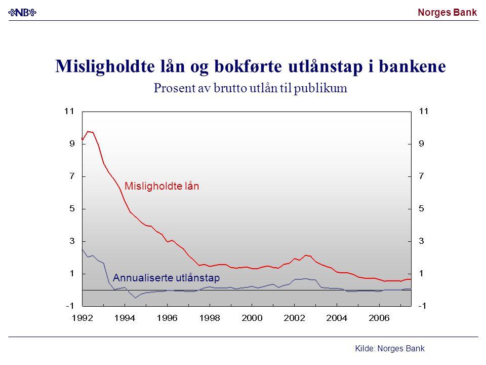 Norges Bank Misligholdte lån og bokførte utlånstap i bankene Prosent av brutto utlån til publikum Annualiserte utlånstap Misligholdte lån Kilde: Norges Bank