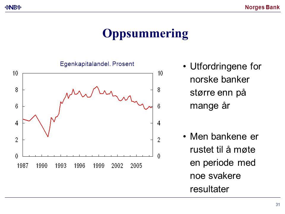 Norges Bank 31 Oppsummering •Utfordringene for norske banker større enn på mange år •Men bankene er rustet til å møte en periode med noe svakere resultater Egenkapitalandel.