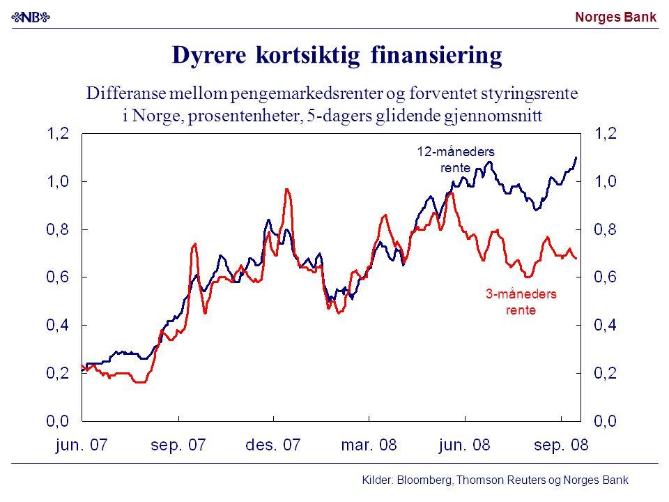 Norges Bank Markedsverdi på kontorbygg i Oslo.Kvadratmeterpris i faste 2008-priser.