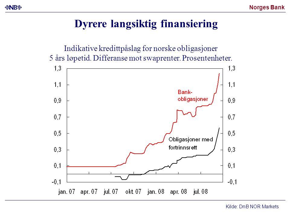 Norges Bank Nå er kostnadene høye for langsiktige innlån Kilde: DnB NOR Markets og Norges Bank