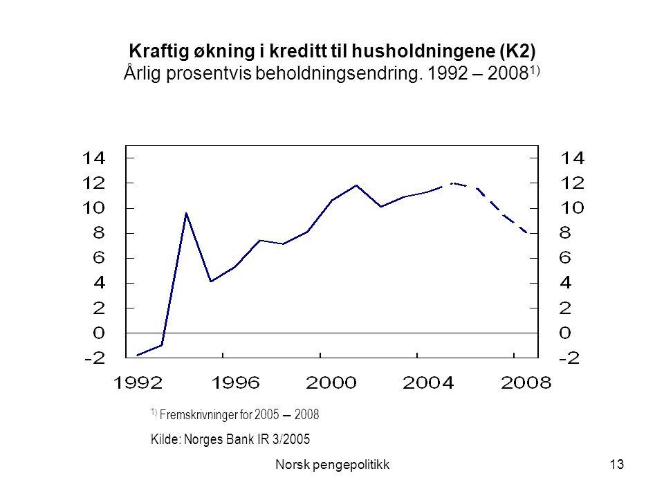 Norsk pengepolitikk13 Kraftig økning i kreditt til husholdningene (K2) Årlig prosentvis beholdningsendring. 1992 – 2008 1) 1) Fremskrivninger for 2005