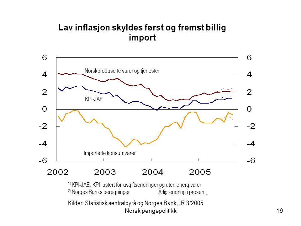 Norsk pengepolitikk19 Lav inflasjon skyldes først og fremst billig import 1) KPI-JAE: KPI justert for avgiftsendringer og uten energivarer 2) Norges B