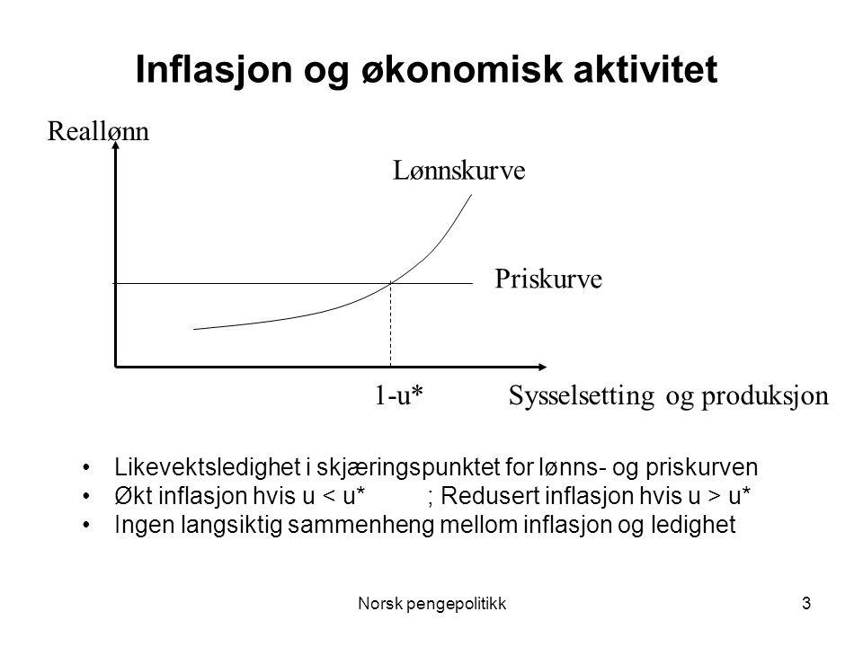Norsk pengepolitikk3 Inflasjon og økonomisk aktivitet •Likevektsledighet i skjæringspunktet for lønns- og priskurven •Økt inflasjon hvis u u* •Ingen l