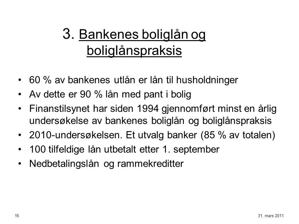 3. Bankenes boliglån og boliglånspraksis •60 % av bankenes utlån er lån til husholdninger •Av dette er 90 % lån med pant i bolig •Finanstilsynet har s