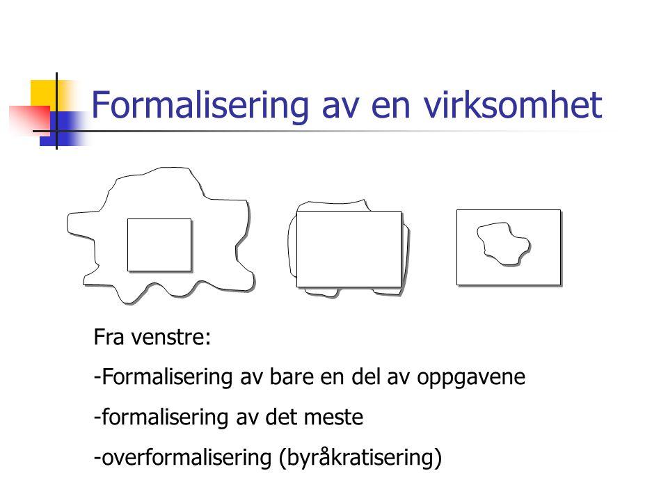 Formalisering av en virksomhet Fra venstre: -Formalisering av bare en del av oppgavene -formalisering av det meste -overformalisering (byråkratisering