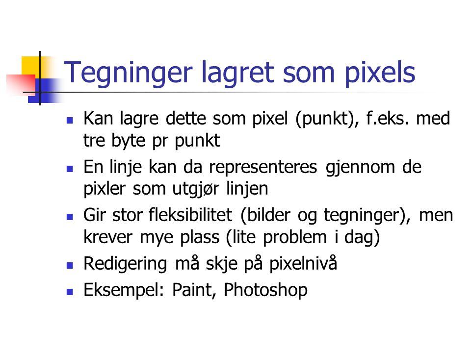 Tegninger lagret som pixels  Kan lagre dette som pixel (punkt), f.eks. med tre byte pr punkt  En linje kan da representeres gjennom de pixler som ut