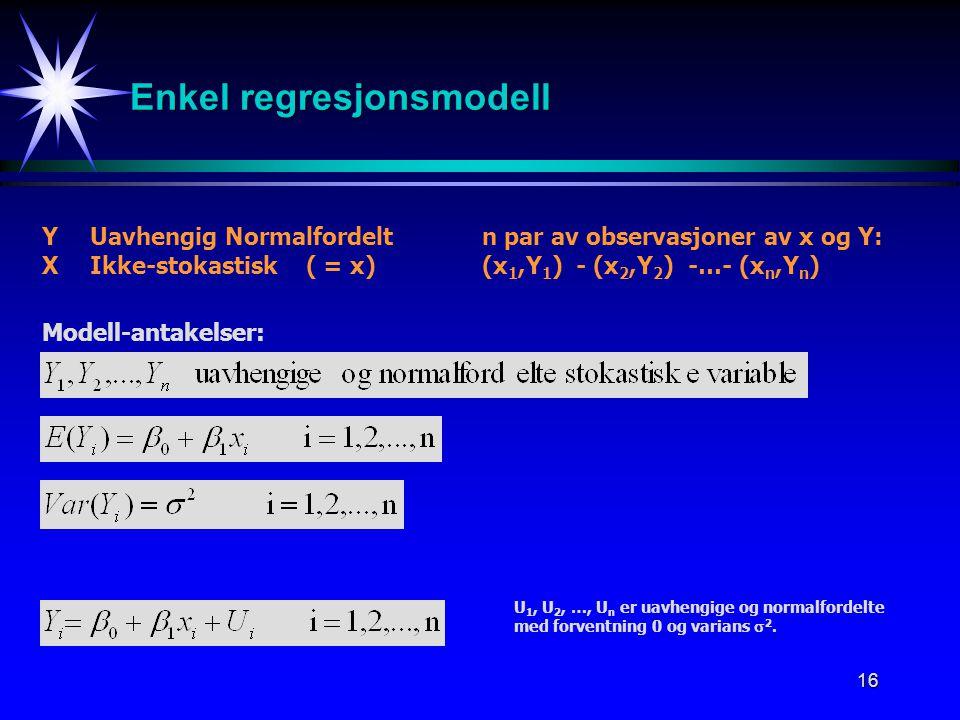 16 Enkel regresjonsmodell YUavhengig Normalfordelt XIkke-stokastisk ( = x) n par av observasjoner av x og Y: (x 1,Y 1 ) - (x 2,Y 2 ) -…- (x n,Y n ) Mo