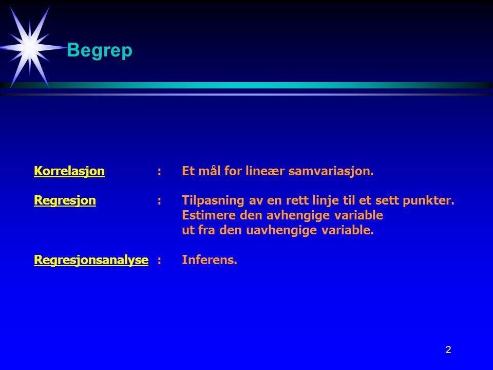 2 Begrep Korrelasjon:Et mål for lineær samvariasjon. Regresjon:Tilpasning av en rett linje til et sett punkter. Estimere den avhengige variable ut fra