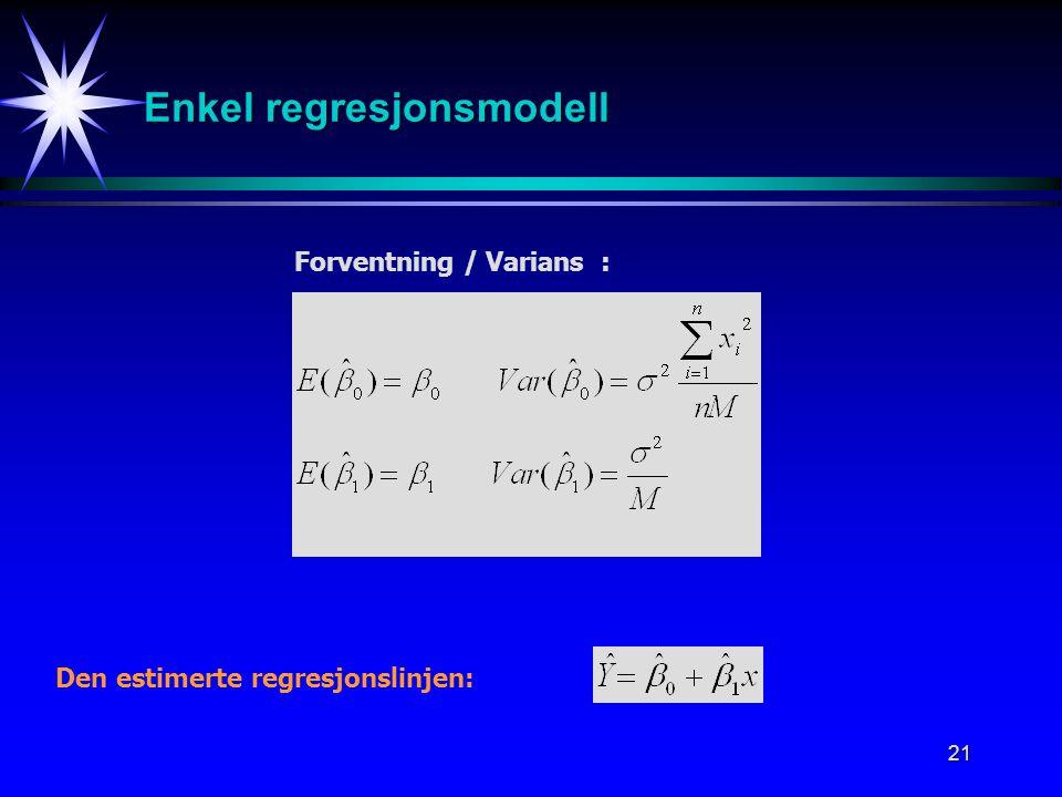 21 Den estimerte regresjonslinjen: Forventning / Varians : Enkel regresjonsmodell