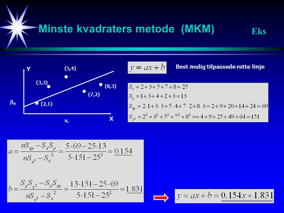 6 Minste kvadraters metode (MKM) xixi 00 Y X (5,4) Best mulig tilpassede rette linje (2,1) (3,3) (7,2) (8,3) Eks