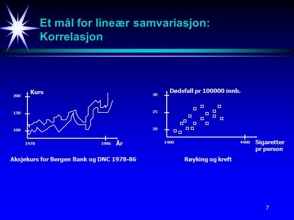 7 Et mål for lineær samvariasjon: Korrelasjon 19781986 100 150 200 Kurs År 14004400 20 25 30 Dødsfall pr 100000 innb. Sigaretter pr person Aksjekurs f
