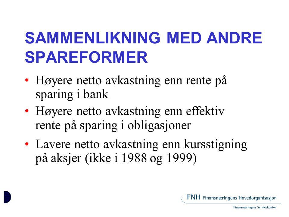 SAMMENLIKNING MED ANDRE SPAREFORMER •Høyere netto avkastning enn rente på sparing i bank •Høyere netto avkastning enn effektiv rente på sparing i obli