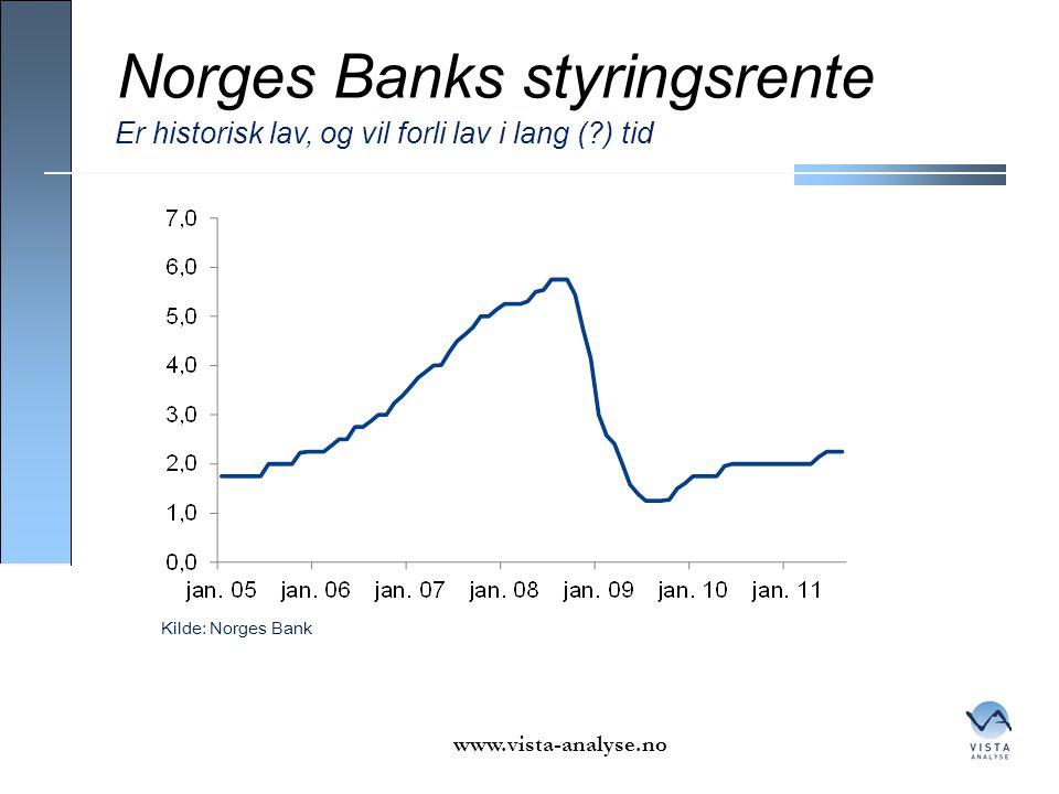 Norges Banks styringsrente www.vista-analyse.no Er historisk lav, og vil forli lav i lang (?) tid Kilde: Norges Bank