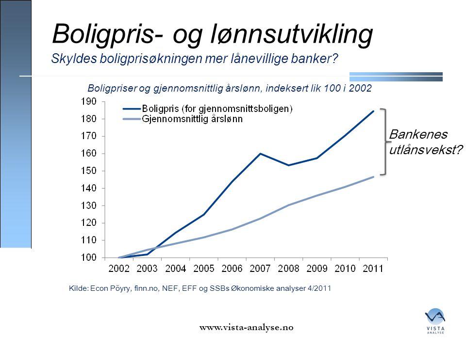 Boligpris- og lønnsutvikling www.vista-analyse.no Skyldes boligprisøkningen mer lånevillige banker? Kilde: Econ Pöyry, finn.no, NEF, EFF og SSBs Økono