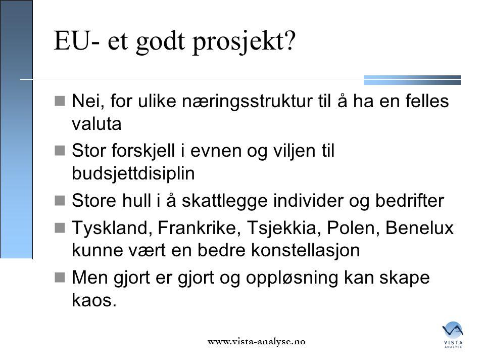 EU- et godt prosjekt?  Nei, for ulike næringsstruktur til å ha en felles valuta  Stor forskjell i evnen og viljen til budsjettdisiplin  Store hull