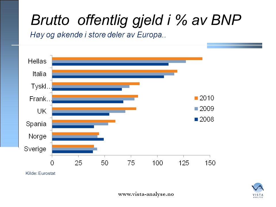 Boligpris- og lønnsutvikling www.vista-analyse.no Skyldes boligprisøkningen mer lånevillige banker.