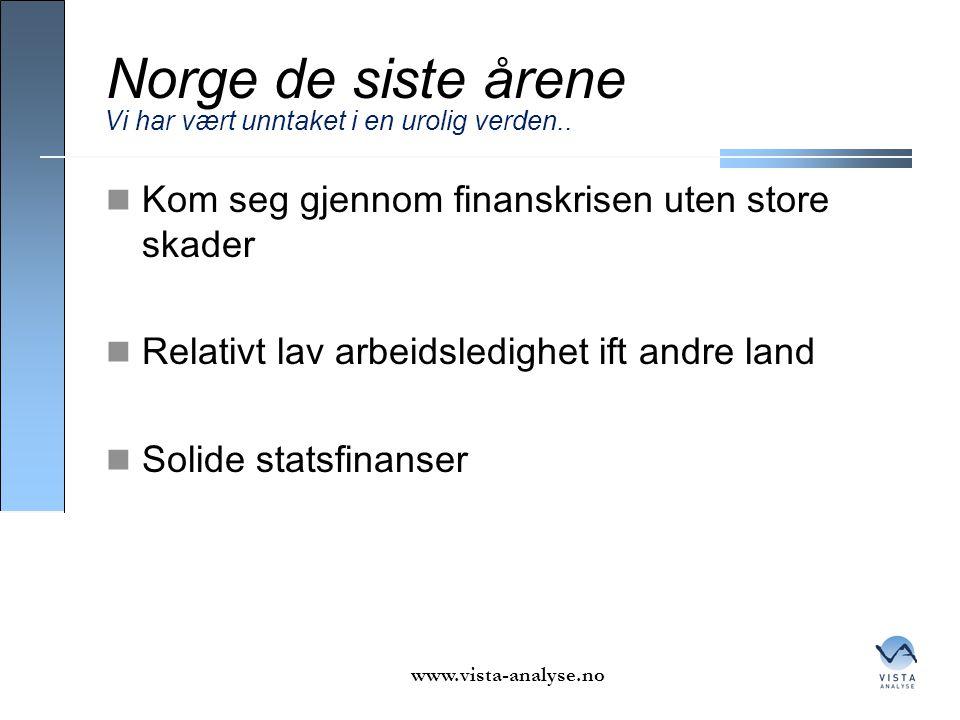 Norge de siste årene  Kom seg gjennom finanskrisen uten store skader  Relativt lav arbeidsledighet ift andre land  Solide statsfinanser www.vista-a