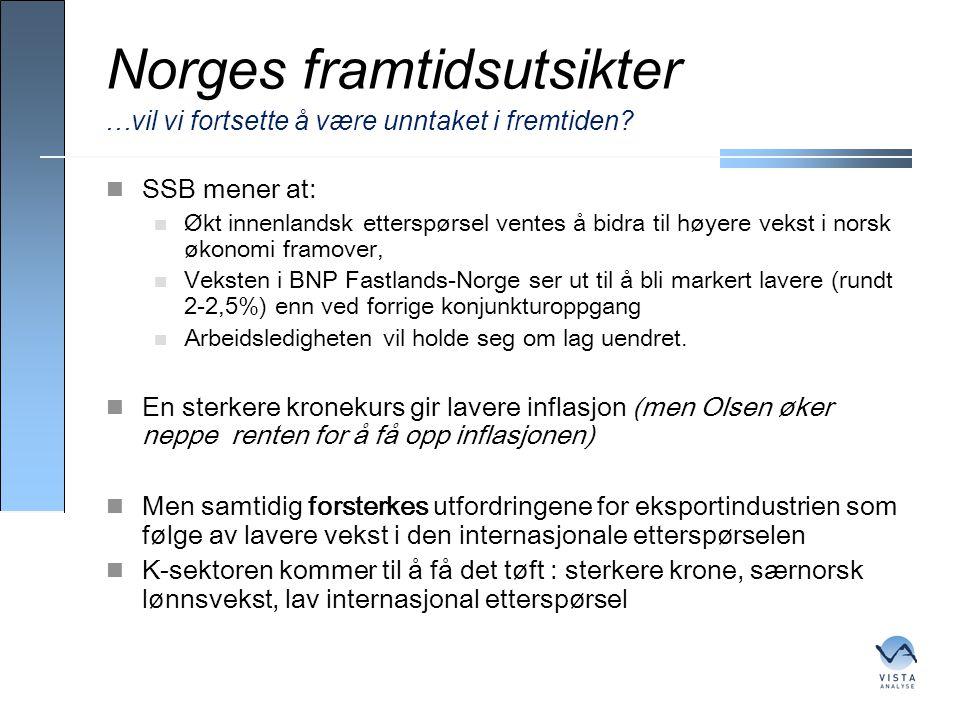 Norges framtidsutsikter  SSB mener at:  Økt innenlandsk etterspørsel ventes å bidra til høyere vekst i norsk økonomi framover,  Veksten i BNP Fastl